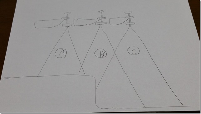 地形と振動子の関係