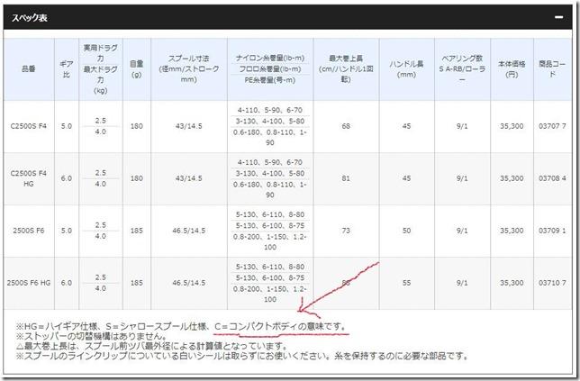 SHIMANOコンプレックスCI4 -C2500S-F4-2